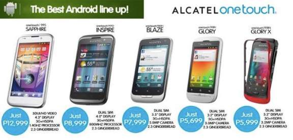Android 2012 Prices